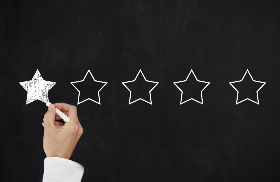 How Negative Online Reviews Affect Business Survival