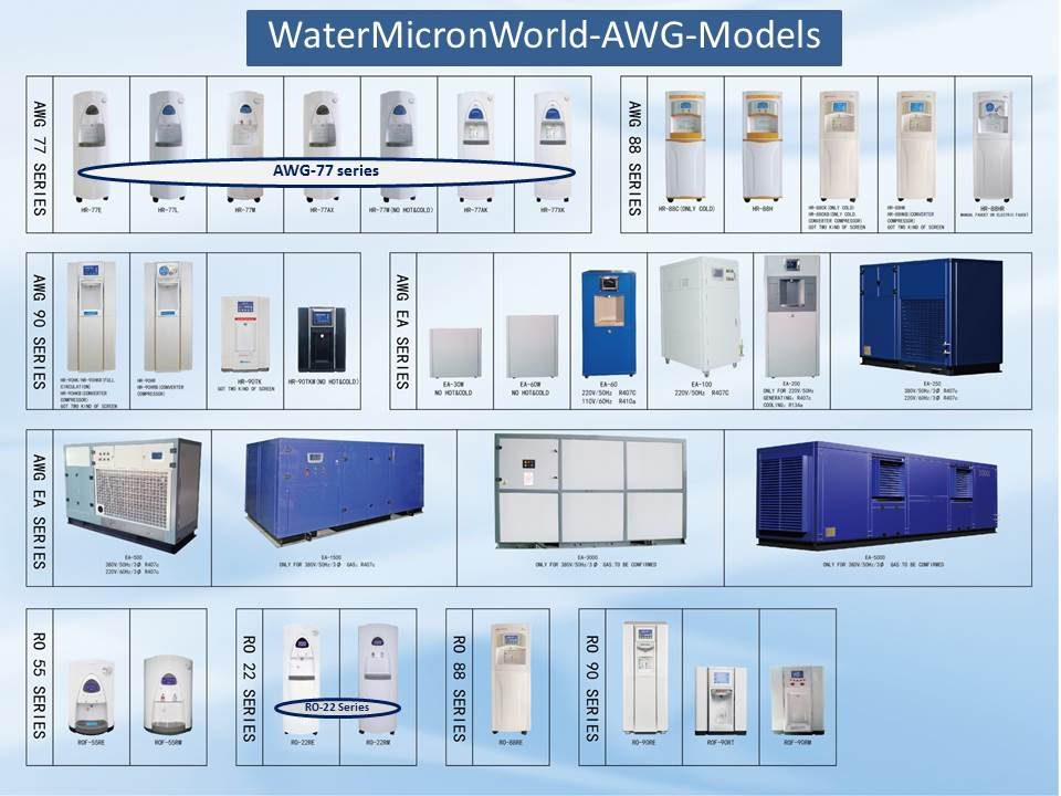 AWG5000Liters Per Day